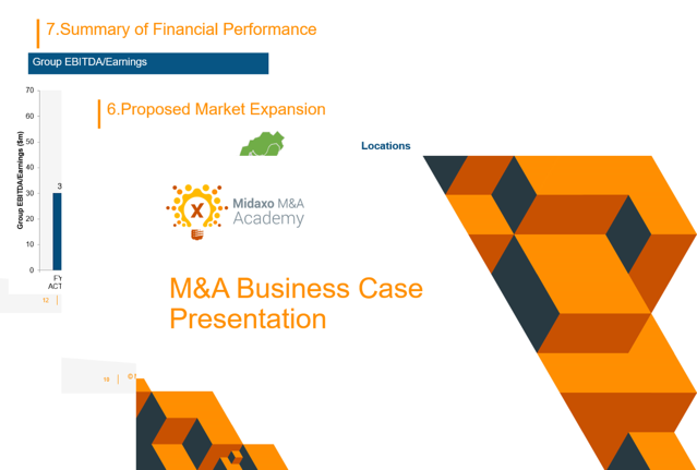 Download a sample business case presentation convey deal rationale more effectively accmission Image collections