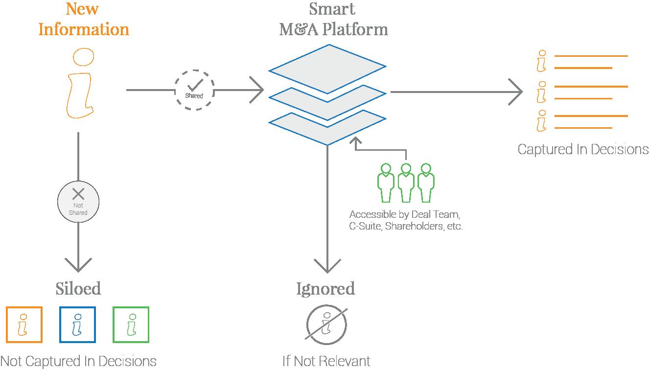 Midaxo-Platform-Diagram