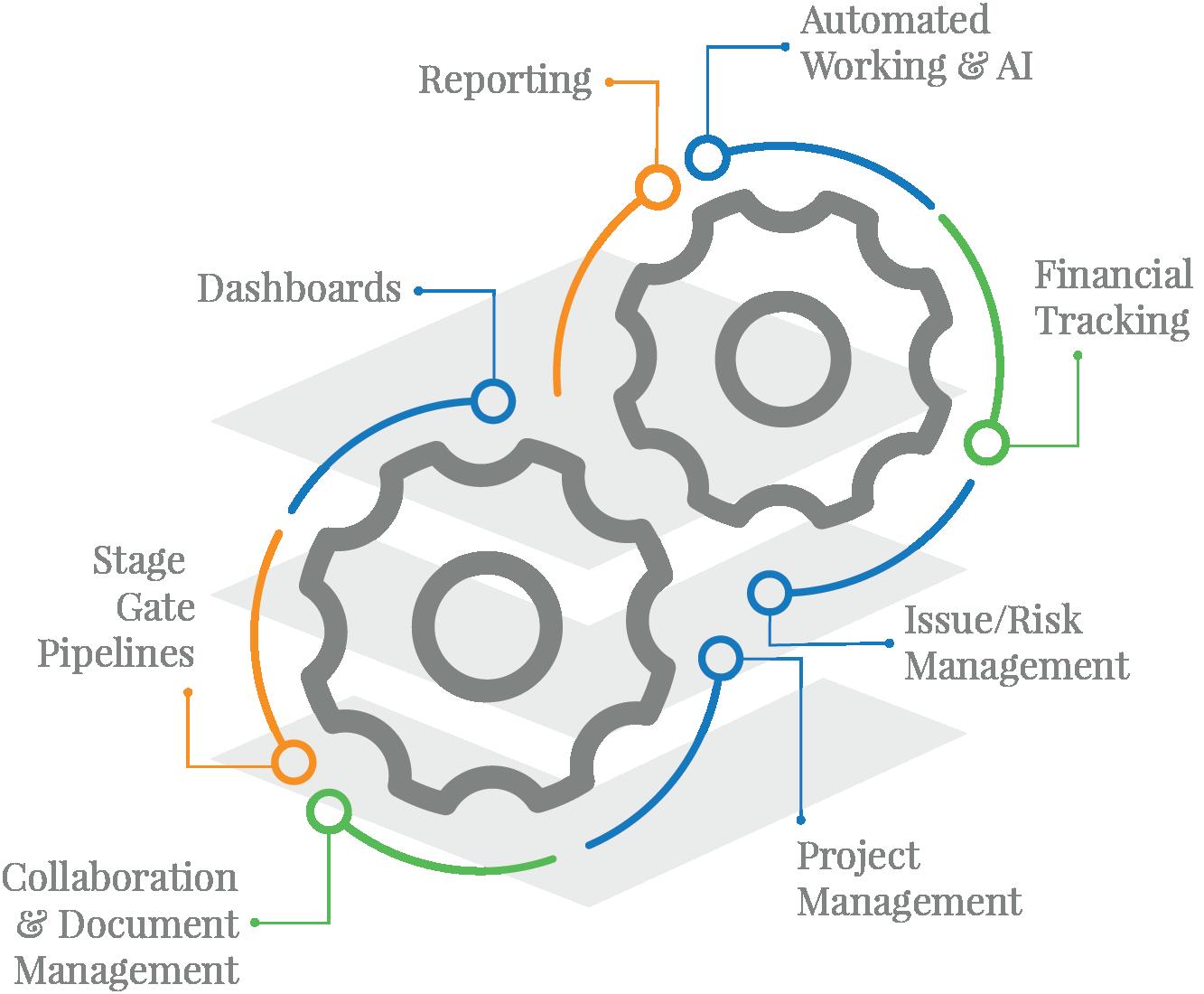 Technology Diagram